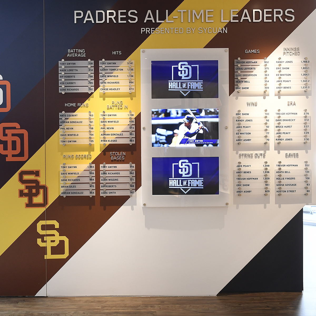 Padres All Time Leaders custom printing services & online printing reviews